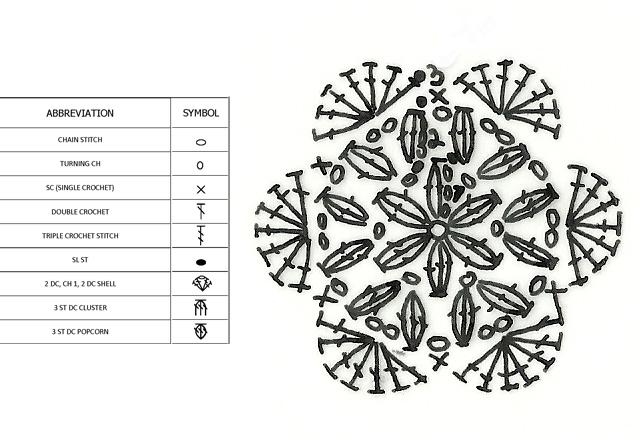 Flower pattern - 3 colors